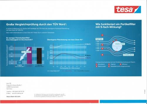 Tesa Clean Air  S Feinstaubfilter für Laserdrucker 50378  10cm x8 cm  OVP